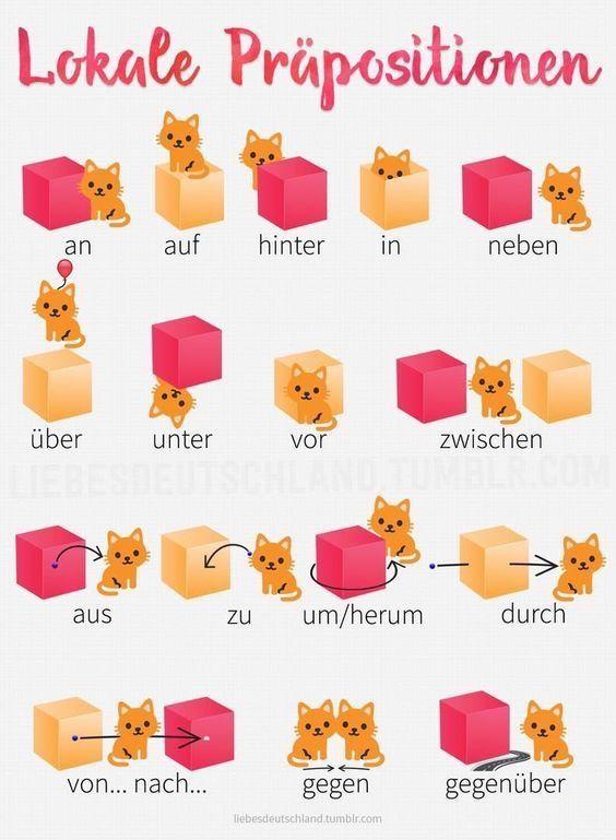 آموزش آلمانی