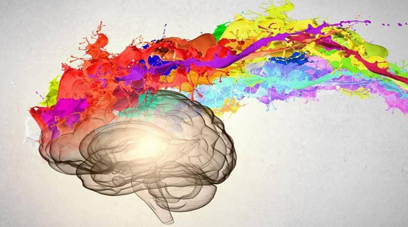 ذهن خلاق