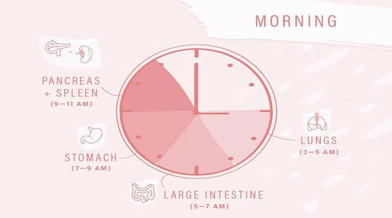 بیدار شدن از خواب در شب ؛ بررسی علل و راهکارها